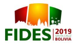 FIDES 2019